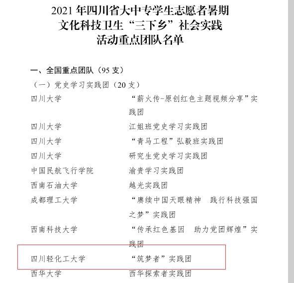 """土木工程学院""""筑梦者""""实践团入选2021..."""